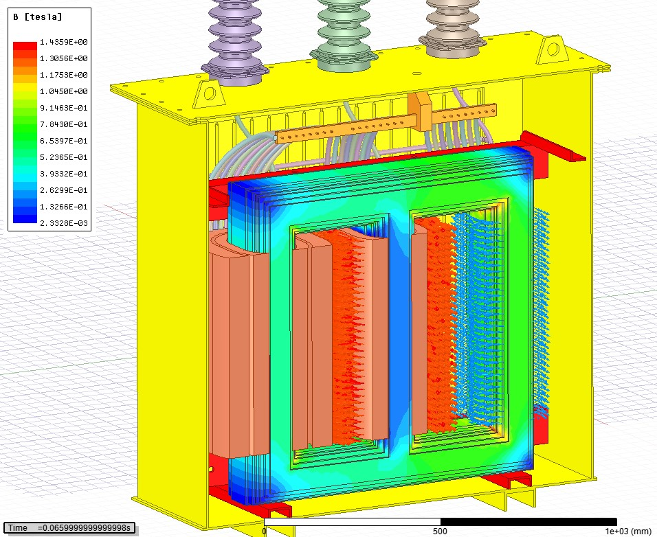 Coupled Finite Element Simulation of Power Transformer - eCon
